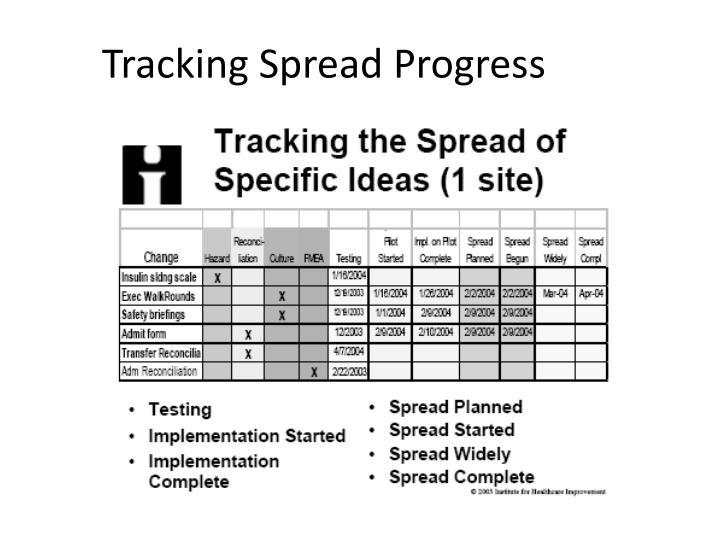 Tracking Spread Progress