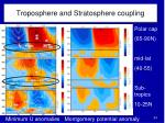 troposphere and stratosphere coupling