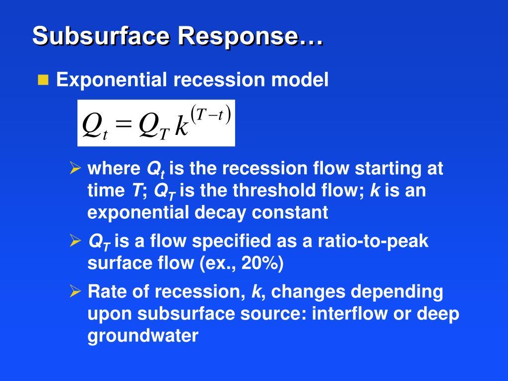 Subsurface Response…