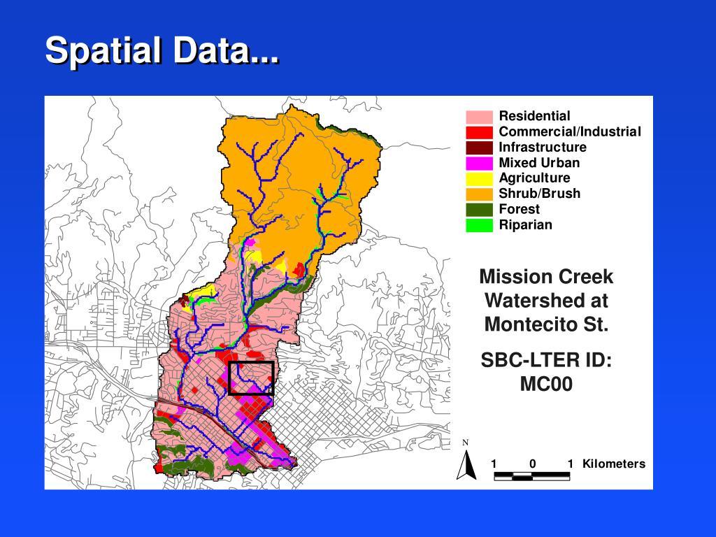 Spatial Data...