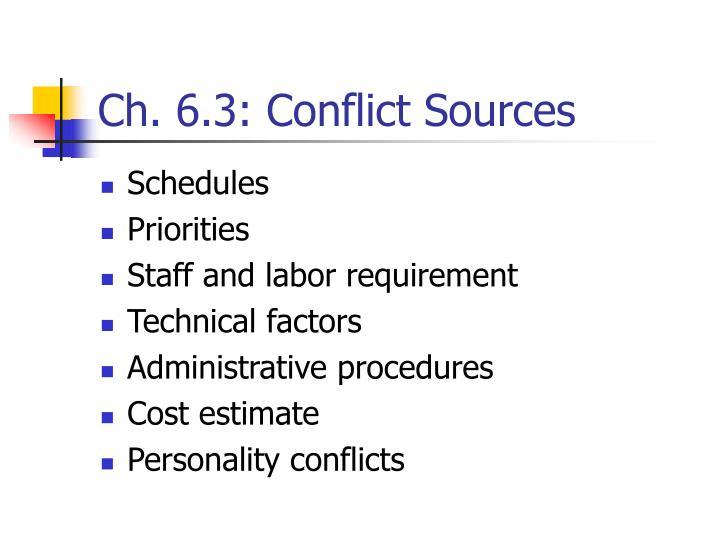 Ch. 6.3: Conflict Sources