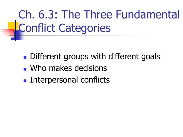 Ch. 6.3: The Three Fundamental Conflict Categories