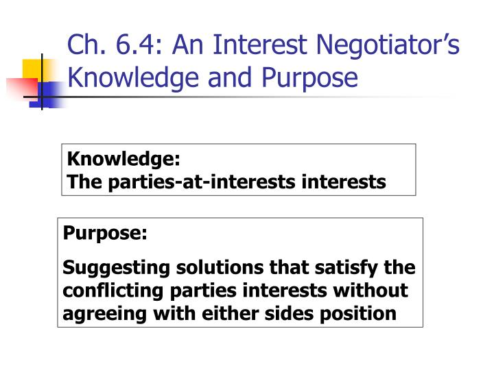 Ch. 6.4: An Interest Negotiator's Knowledge and Purpose