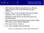 national juvenile online victimization study usa