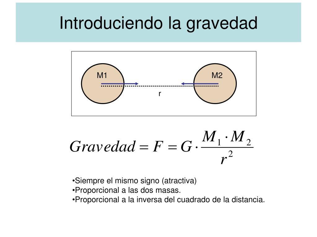Introduciendo la gravedad