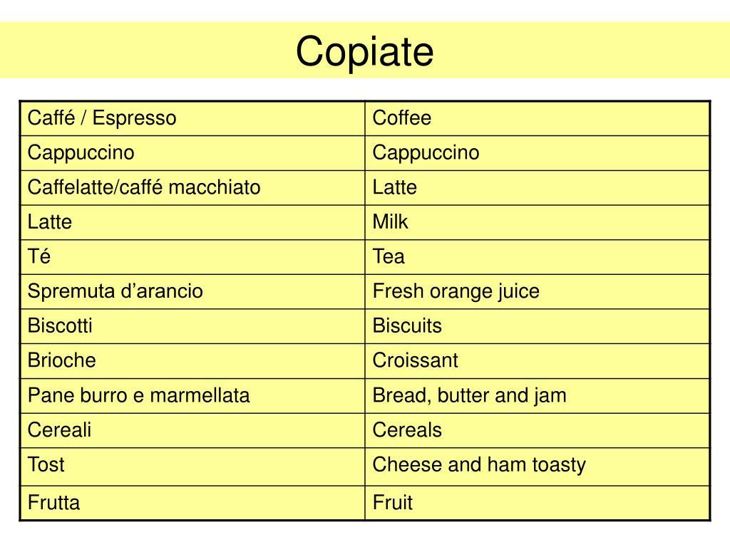 Copiate