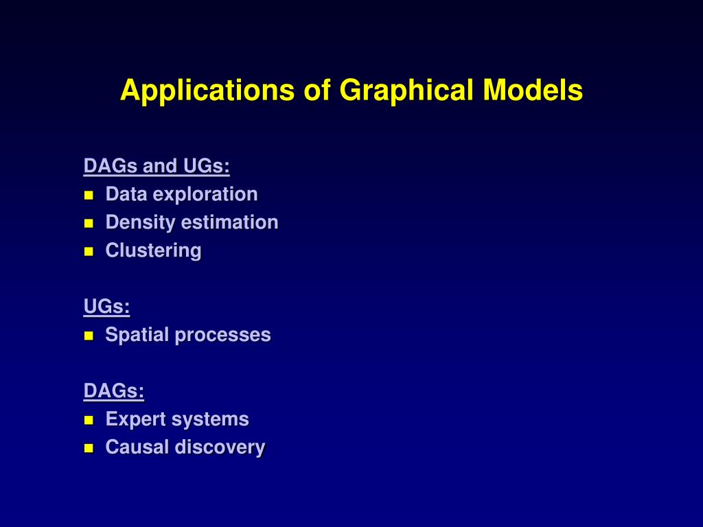 Applications of Graphical Models