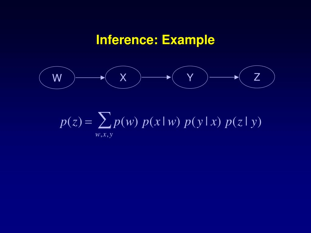 Inference: Example