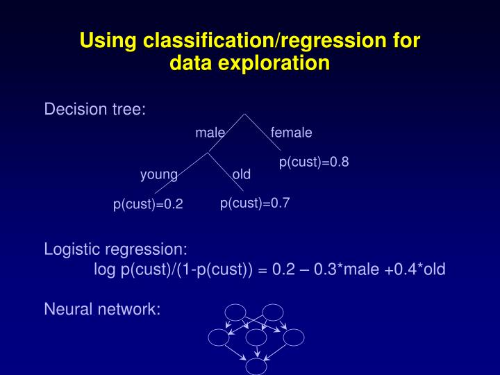 Using classification regression for data exploration