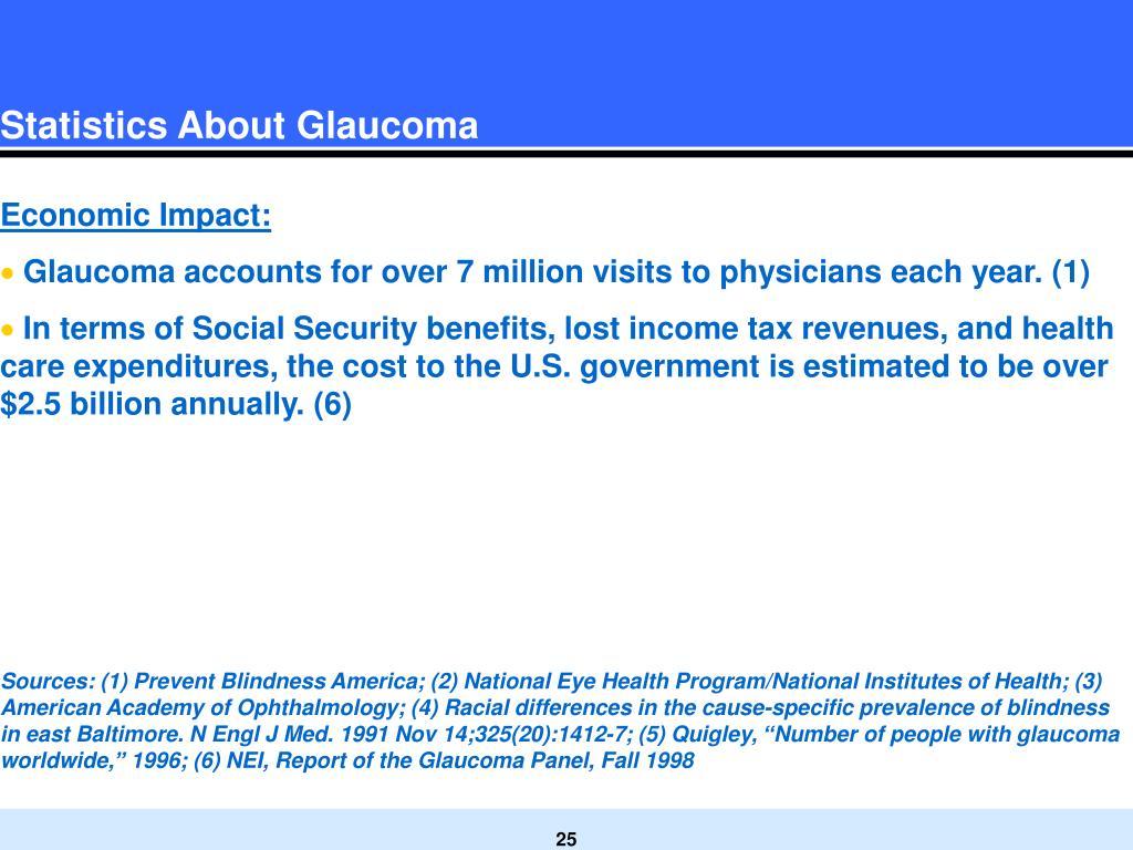 Statistics About Glaucoma