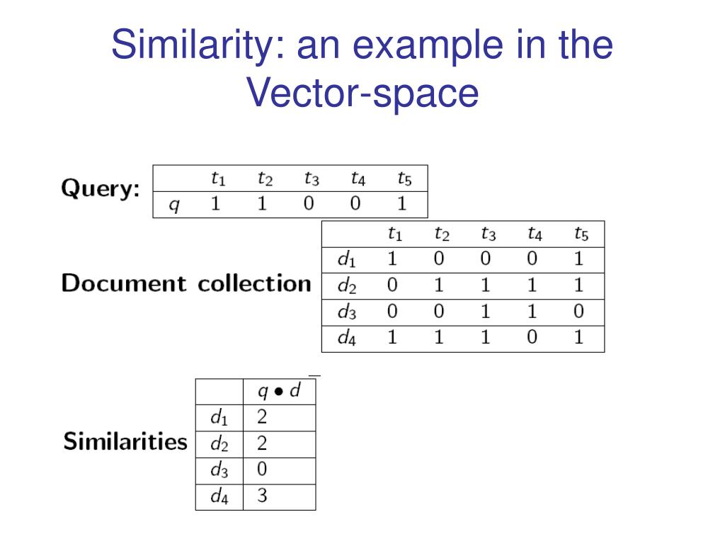 Similarity: an example in the Vector-space