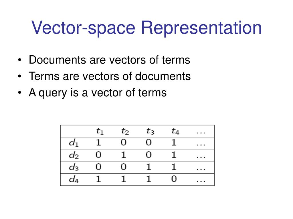 Vector-space Representation