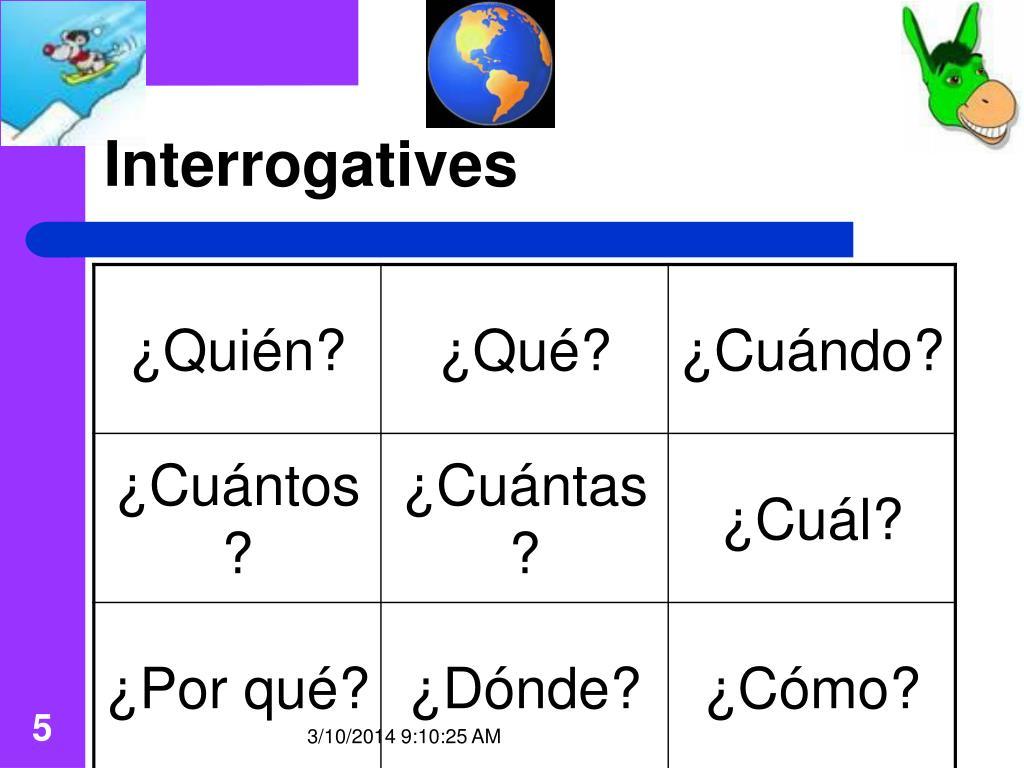 Interrogatives
