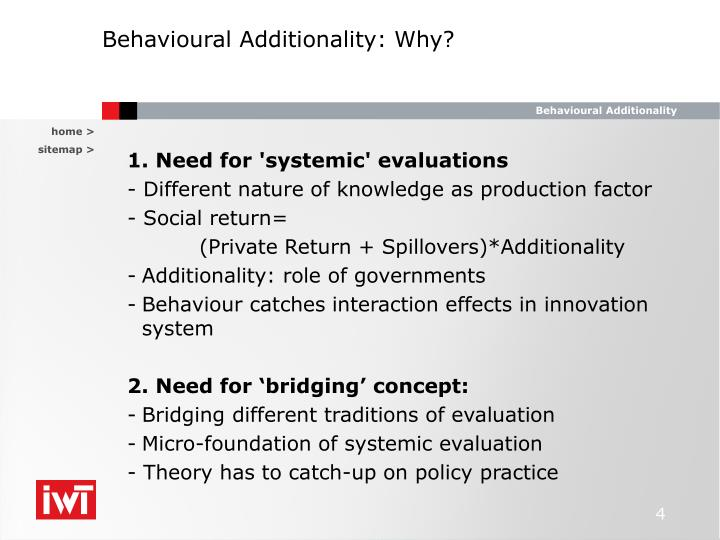 Behavioural Additionality: Why?