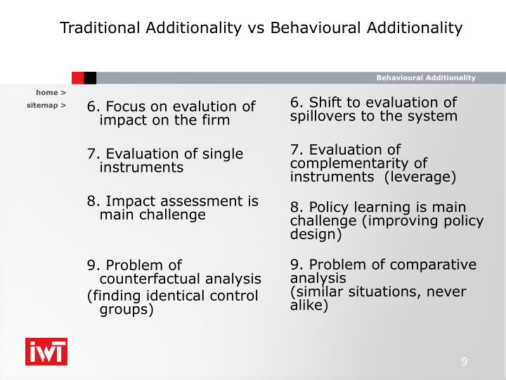 6. Focus on evalution of impact on the firm
