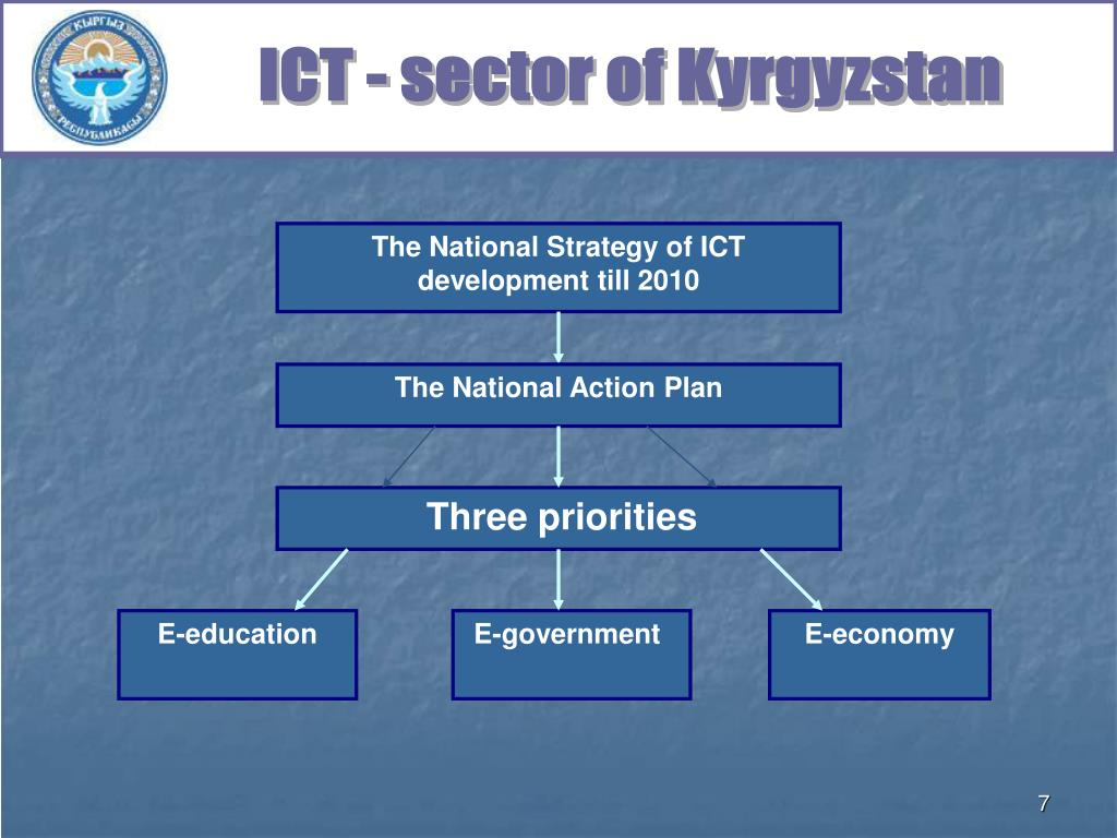 ICT - sector of Kyrgyzstan
