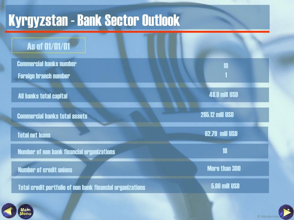 Kyrgyzstan - Bank Sector Outlook