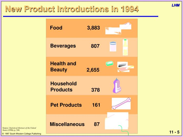 New Product Introductions in 1994