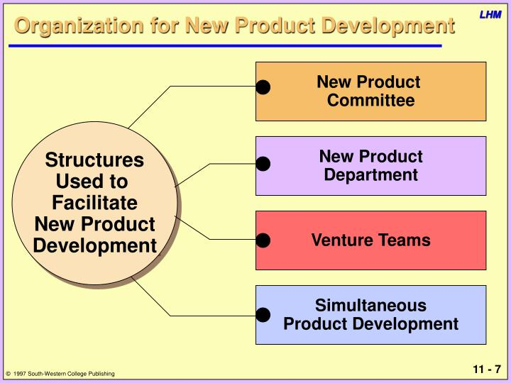 Organization for New Product Development