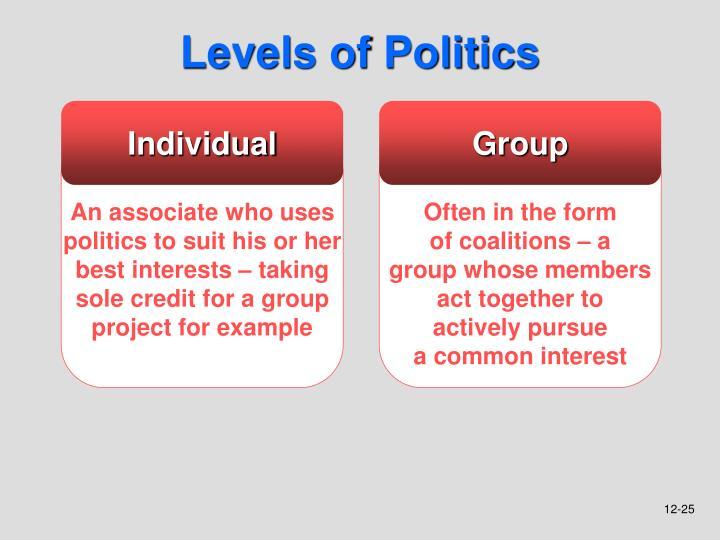 Levels of Politics