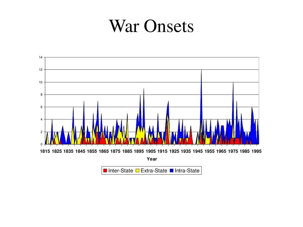 War Onsets