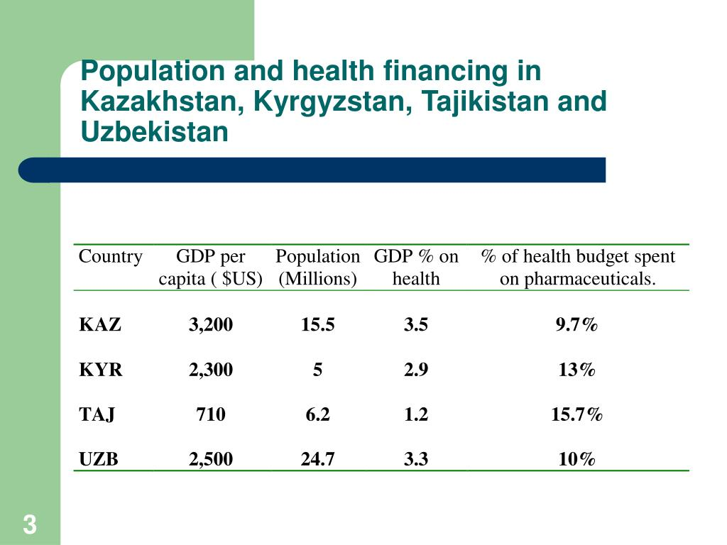 Population and health financing in Kazakhstan, Kyrgyzstan, Tajikistan and Uzbekistan