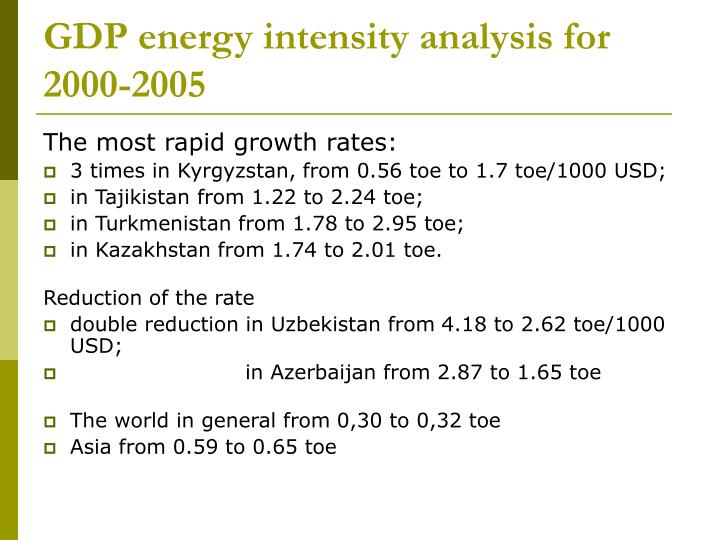 Gdp energy intensity analysis for 2000 2005