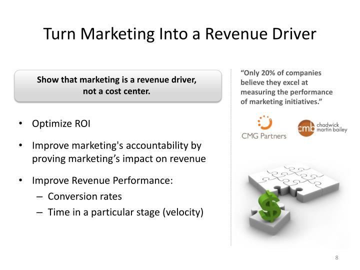Turn Marketing