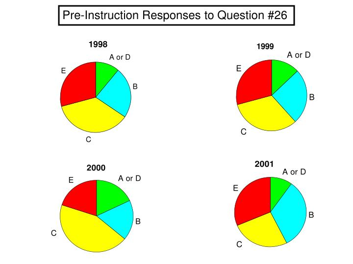 Pre-Instruction Responses to Question #26
