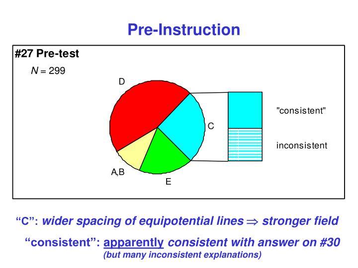 Pre-Instruction