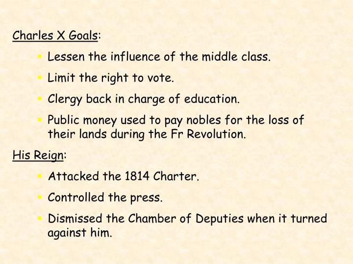 Charles X Goals