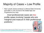 majority of cases low profile