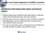 bazaars and trade integration of carec countries18