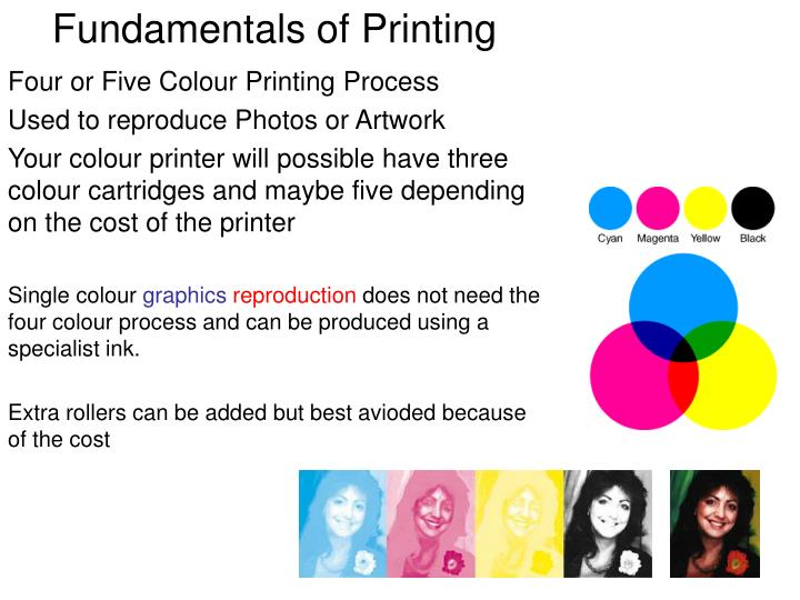 Fundamentals of Printing