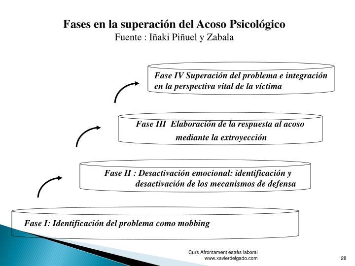 Fases en la superación del Acoso Psicológico