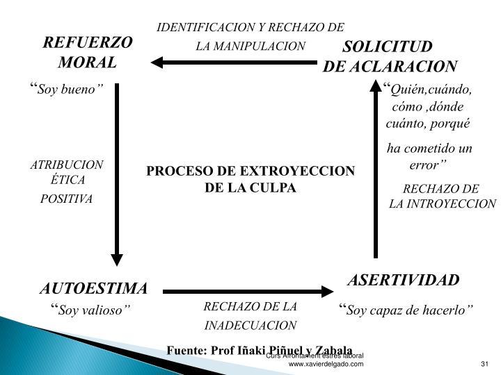 IDENTIFICACION Y RECHAZO DE