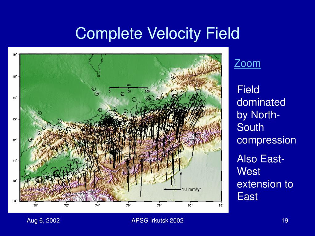Complete Velocity Field