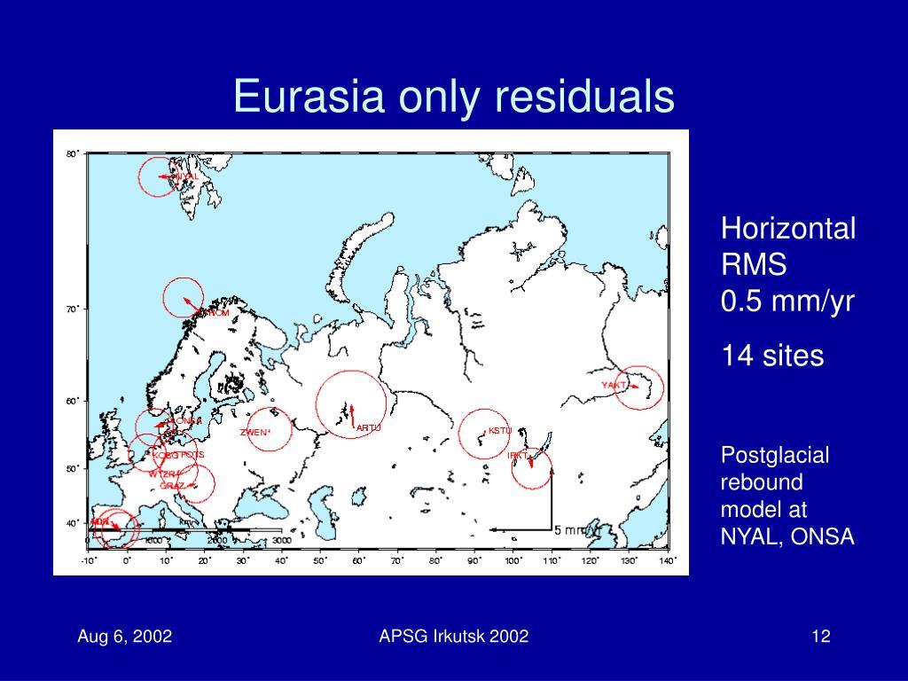 Eurasia only residuals