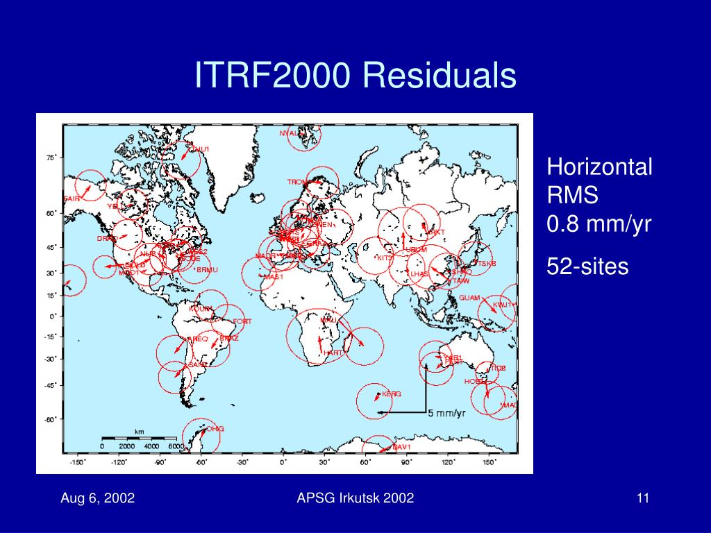 ITRF2000 Residuals