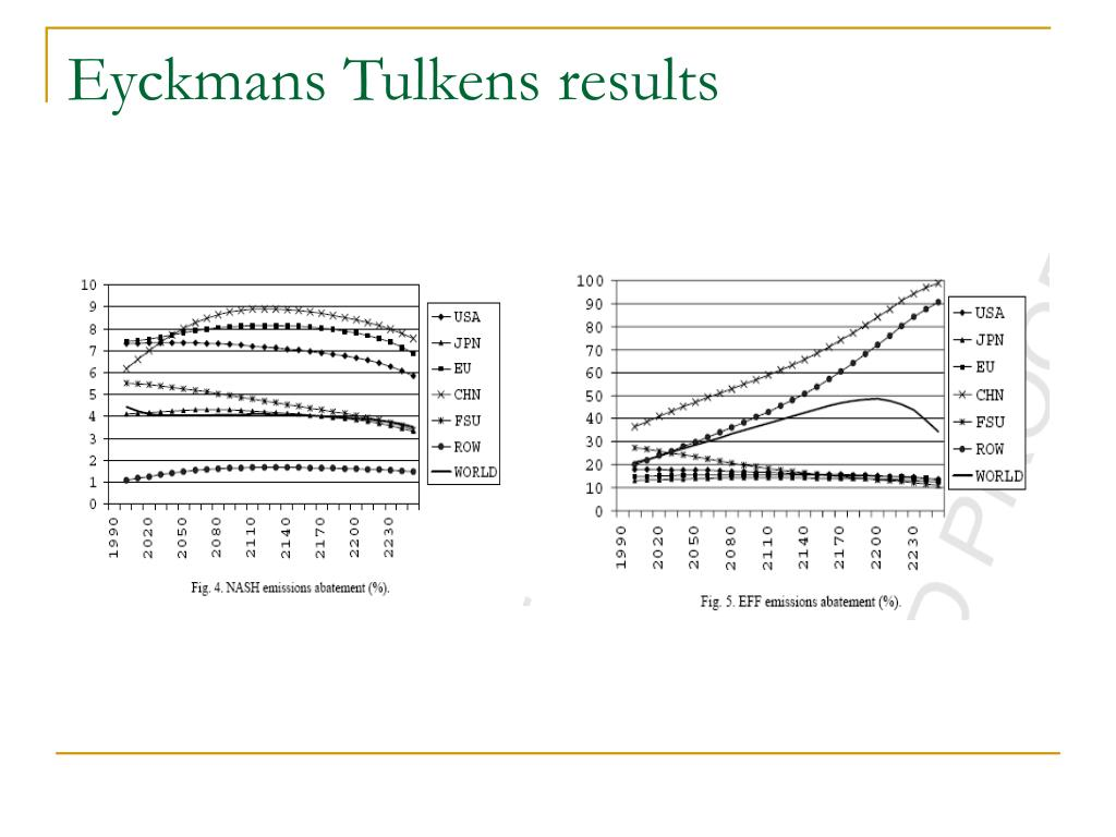 Eyckmans Tulkens results