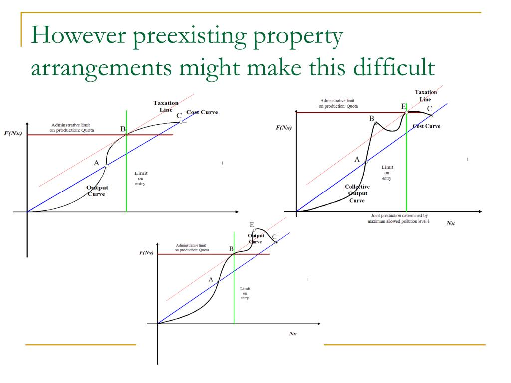 However preexisting property arrangements might make this difficult