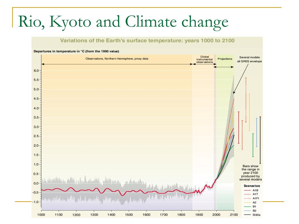 Rio, Kyoto and Climate change