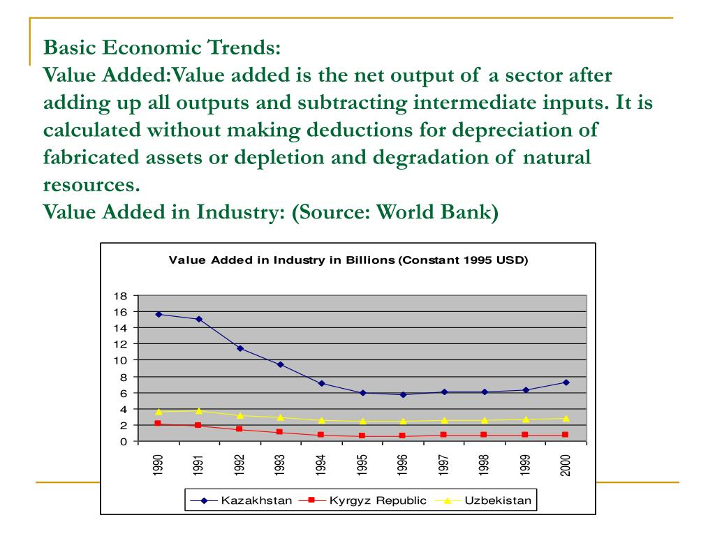 Basic Economic Trends: