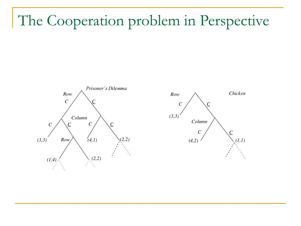 The Cooperation problem in Perspective