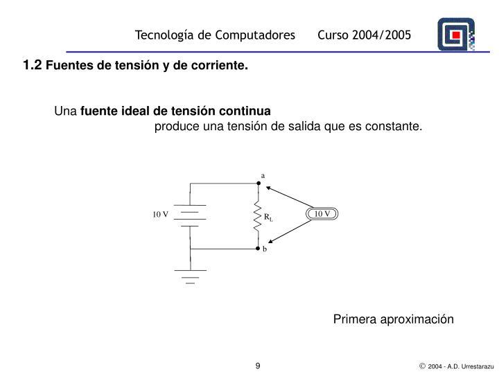 Tecnología de Computadores      Curso 2004/2005