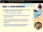 gap 1 interventions