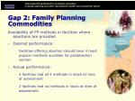 gap 2 family planning commodities