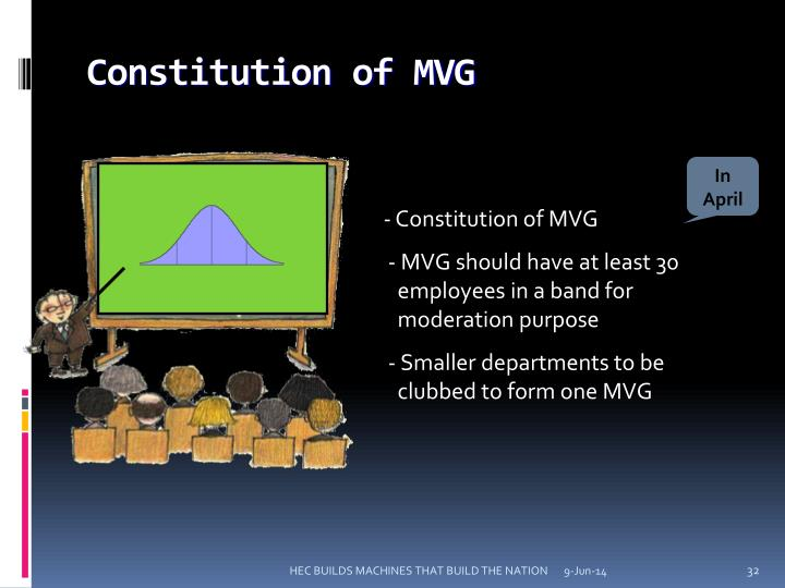 Constitution of MVG