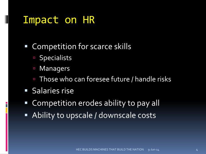 Impact on HR