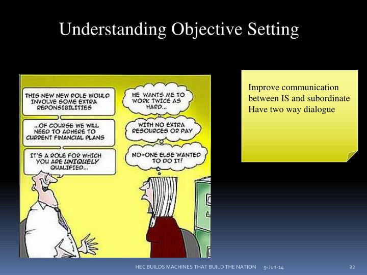 Understanding Objective Setting